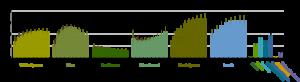 Gray Jay habitat associations